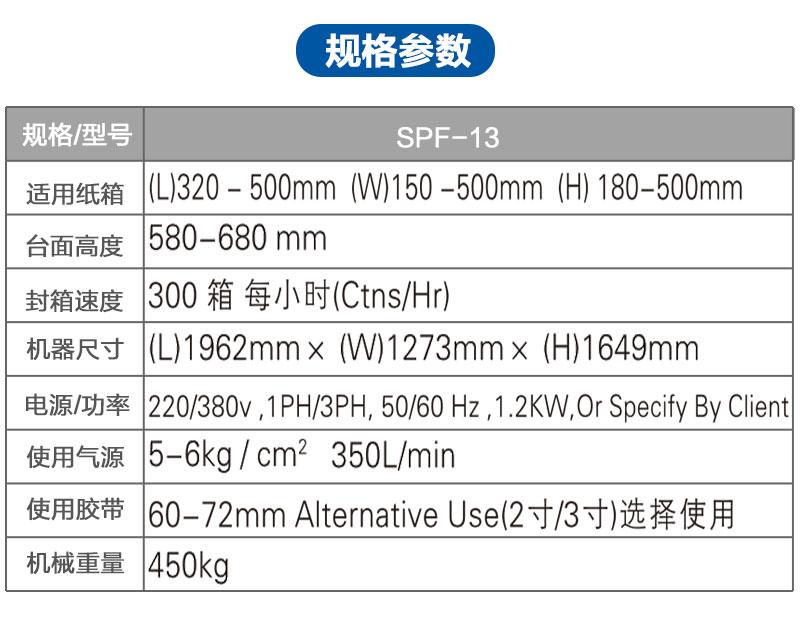 全自动角边封箱机SPF-13产品详情